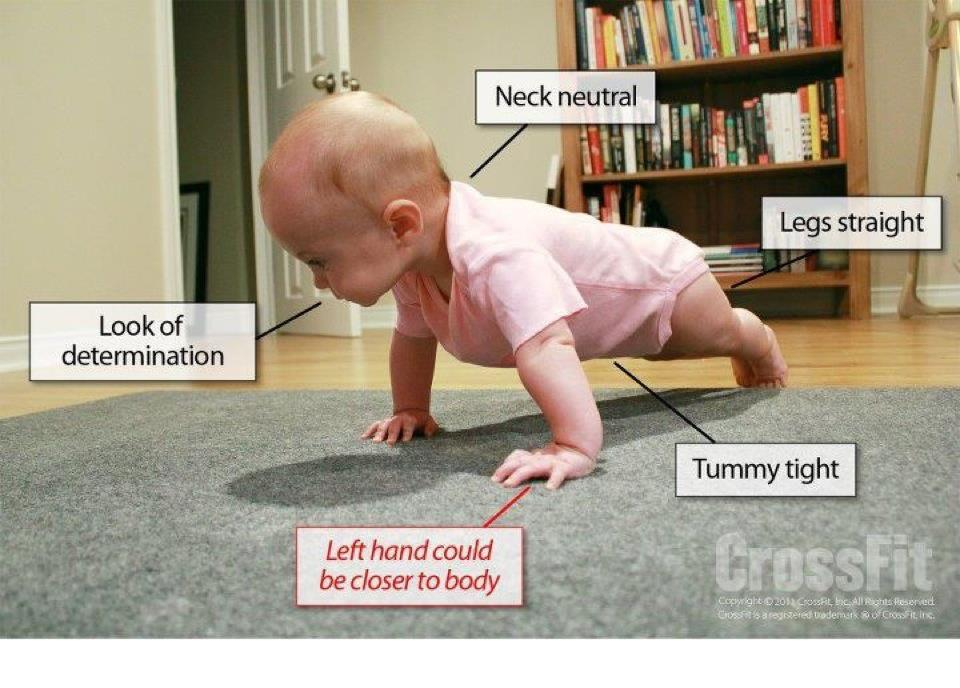 Image result for push up hand position